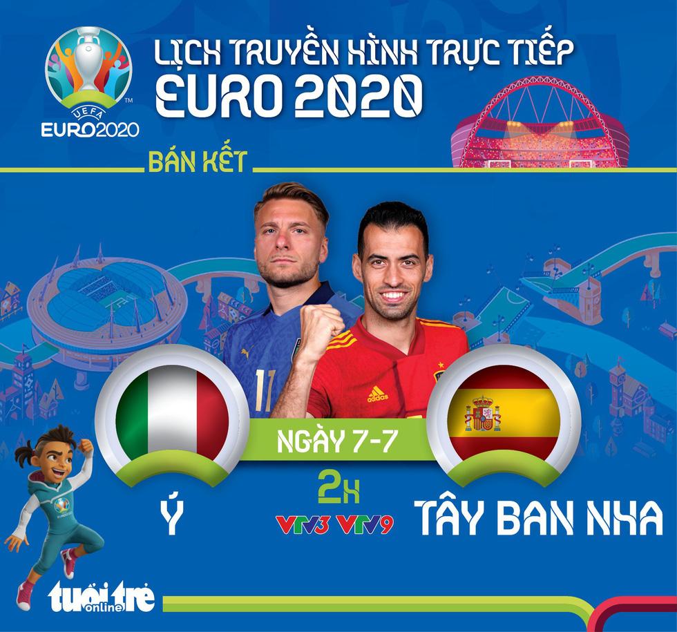 Lịch trực tiếp bán kết Euro 2020: Ý đấu Tây Ban Nha - Ảnh 1.