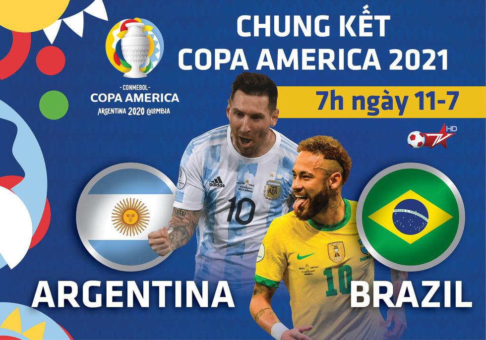 Lịch trực tiếp chung kết Copa America 2021: Argentina - Brazil, Messi gặp Neymar - Ảnh 1.