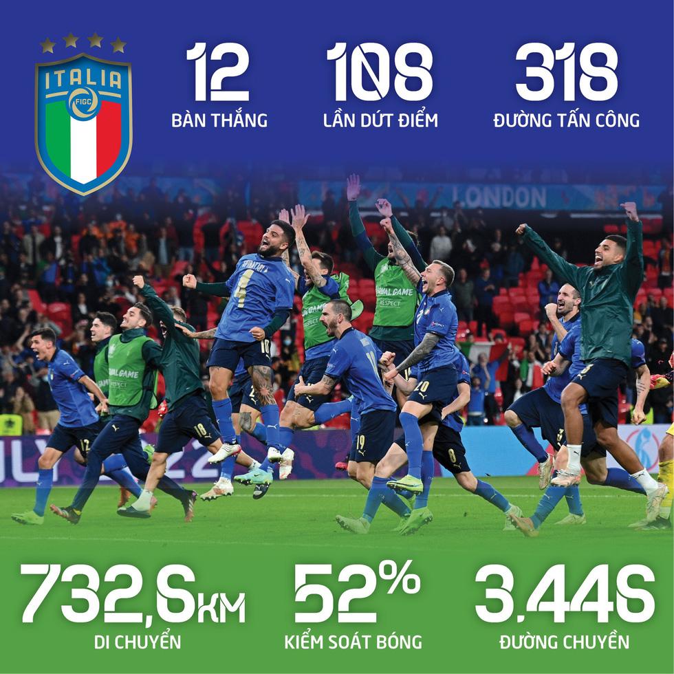 Euro 2020 lãng mạn nhờ sắc thiên thanh - Ảnh 3.