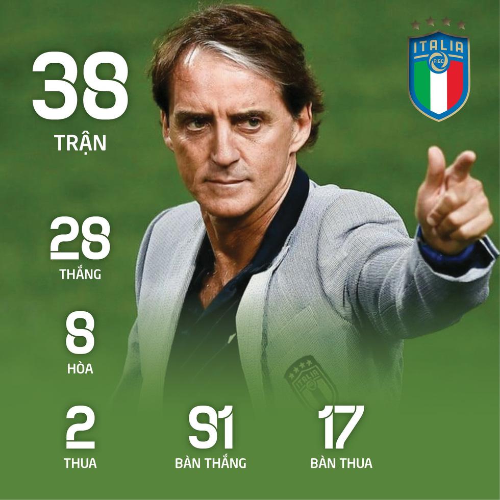 Euro 2020 lãng mạn nhờ sắc thiên thanh - Ảnh 6.