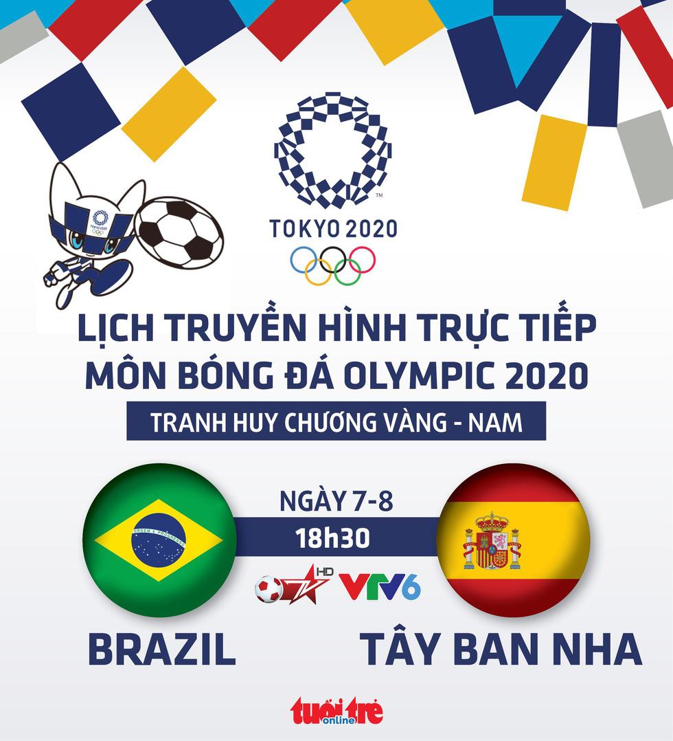 Lịch trực tiếp chung kết bóng đá nam Olympic 2020: Brazil - Tây Ban Nha - Ảnh 1.