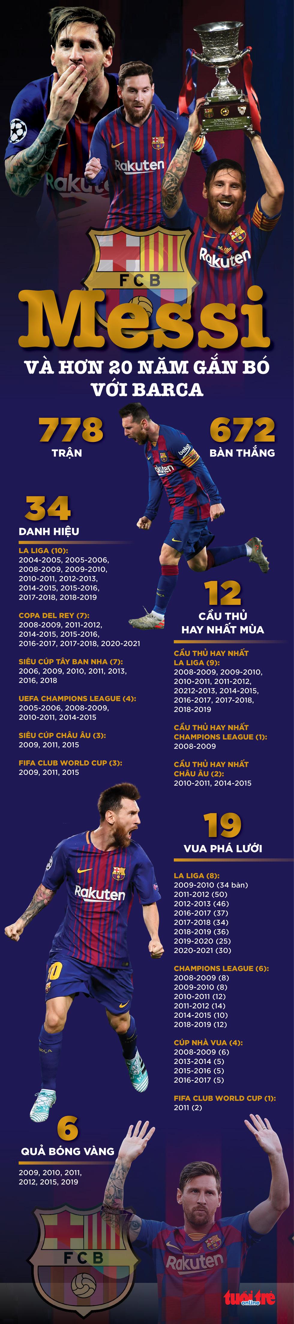 Họp báo bắt đầu: Messi khóc và nói không bao giờ nghĩ tới việc rời Barca - Ảnh 7.