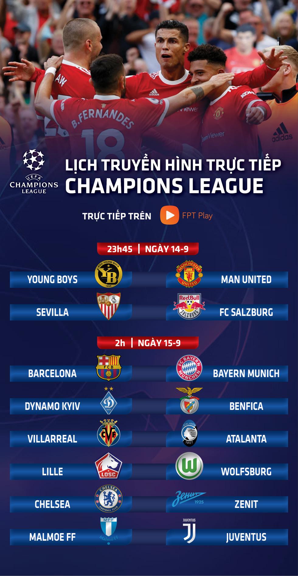 Lịch trực tiếp Champions League 15-9: Manchester United thi đấu, tâm điểm Barca - Bayern - Ảnh 1.