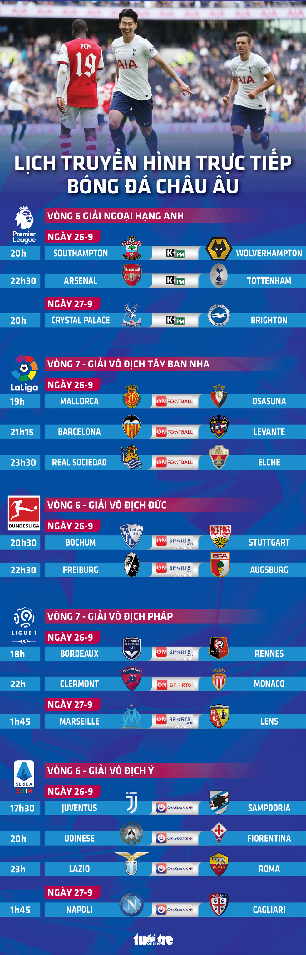 Lịch trực tiếp bóng đá châu Âu 26-9: Arsenal - Tottenham, Barca và Juventus thi đấu - Ảnh 1.