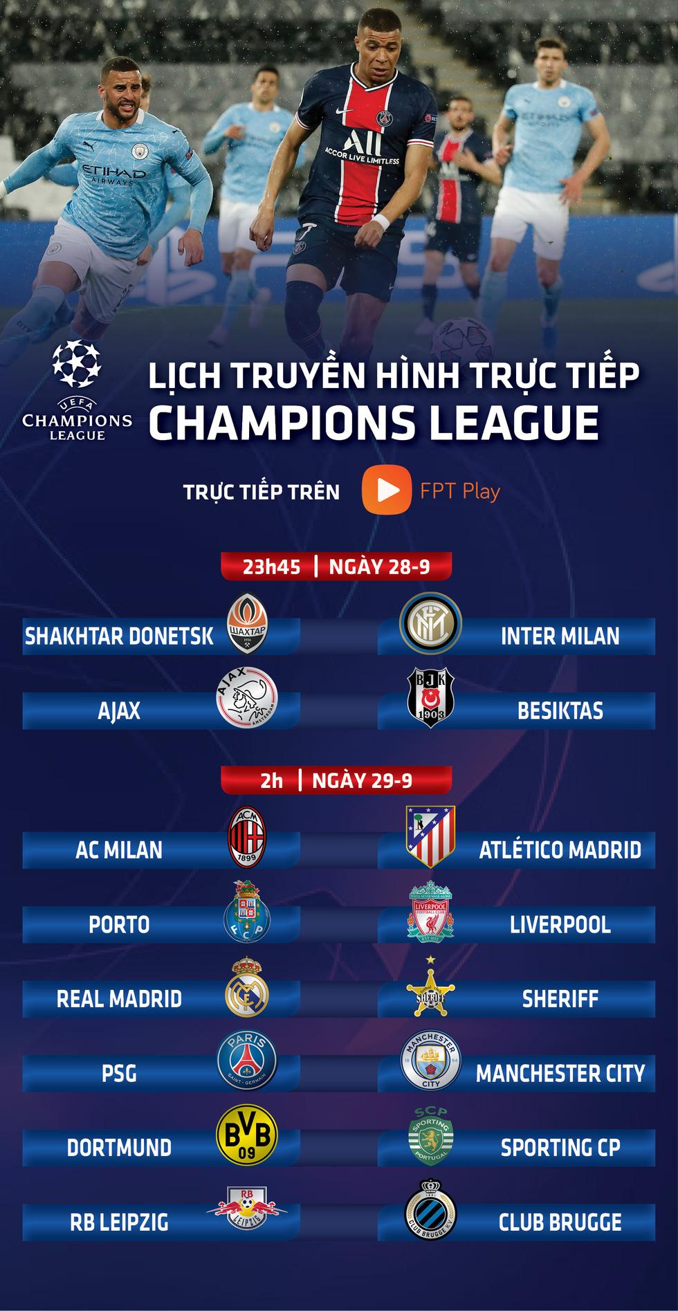 Lịch trực tiếp Champions League: PSG - Man City, AC Milan - Atletico Madrid - Ảnh 1.
