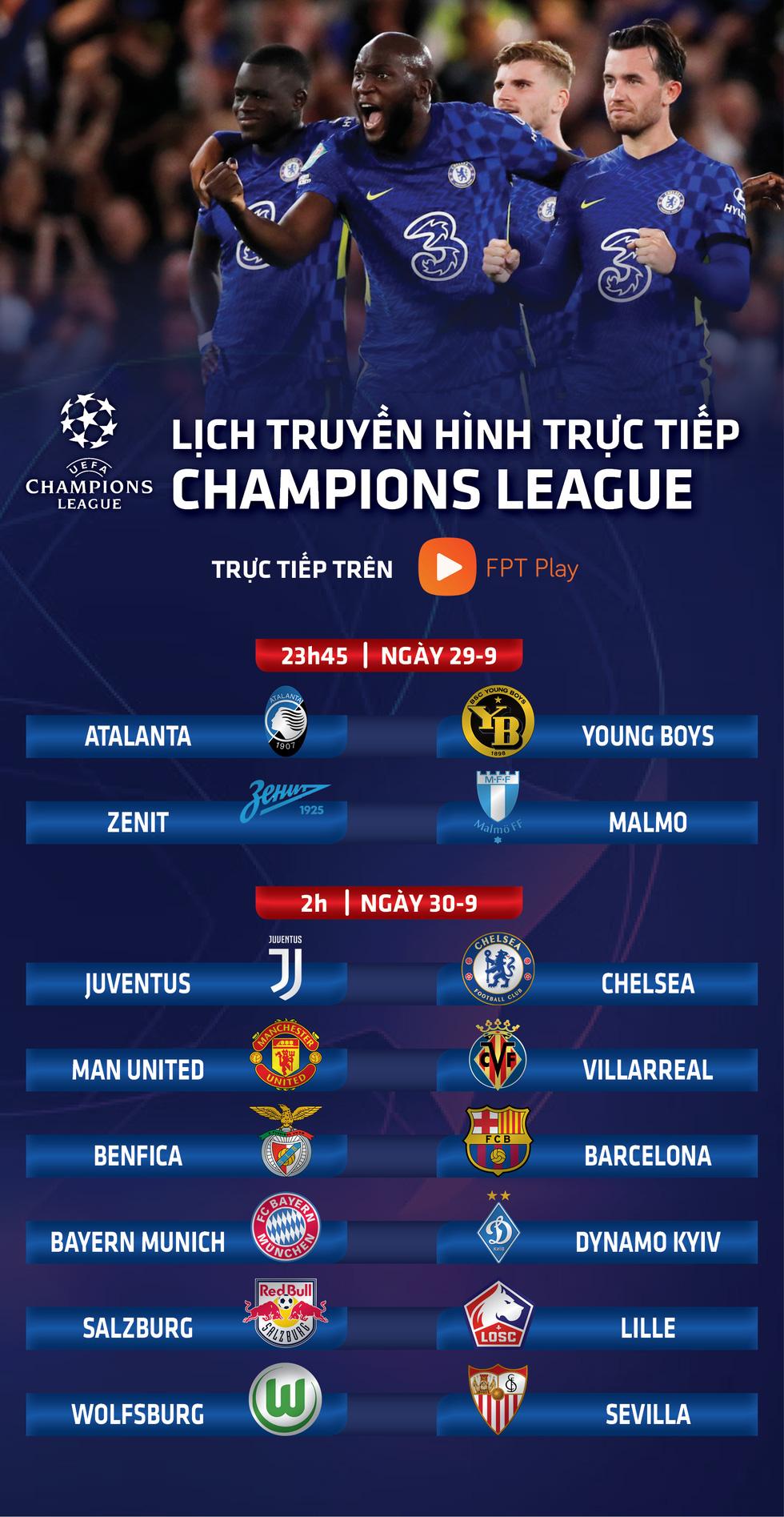 Lịch trực tiếp Champions League 30-9: Nóng bỏng 2 trận Juventus - Chelsea, Man United - Villarreal - Ảnh 1.