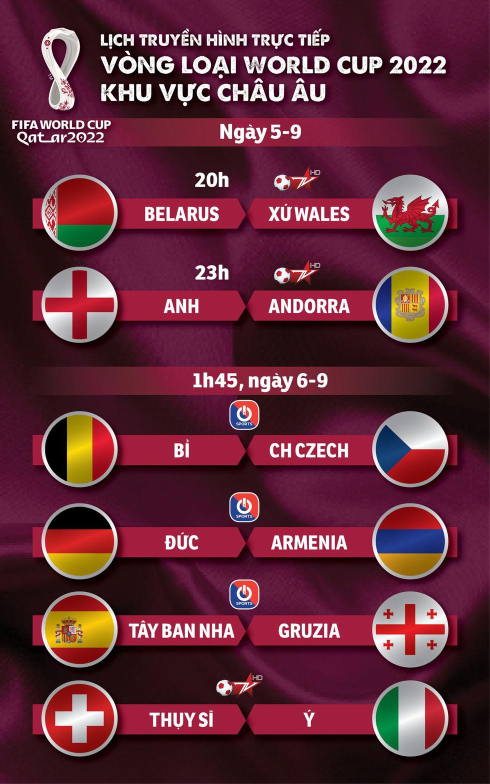 Lịch trực tiếp vòng loại World Cup 2022 khu vực châu Âu 6-9: Nhiều ông lớn thi đấu - Ảnh 1.