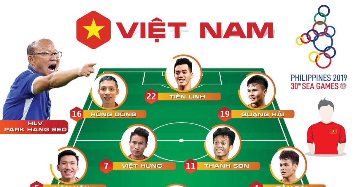 Cuộc thi ''Trợ lý HLV Park Hang Seo'' dồn giải thưởng cho trận U22 Việt Nam - Indonesia