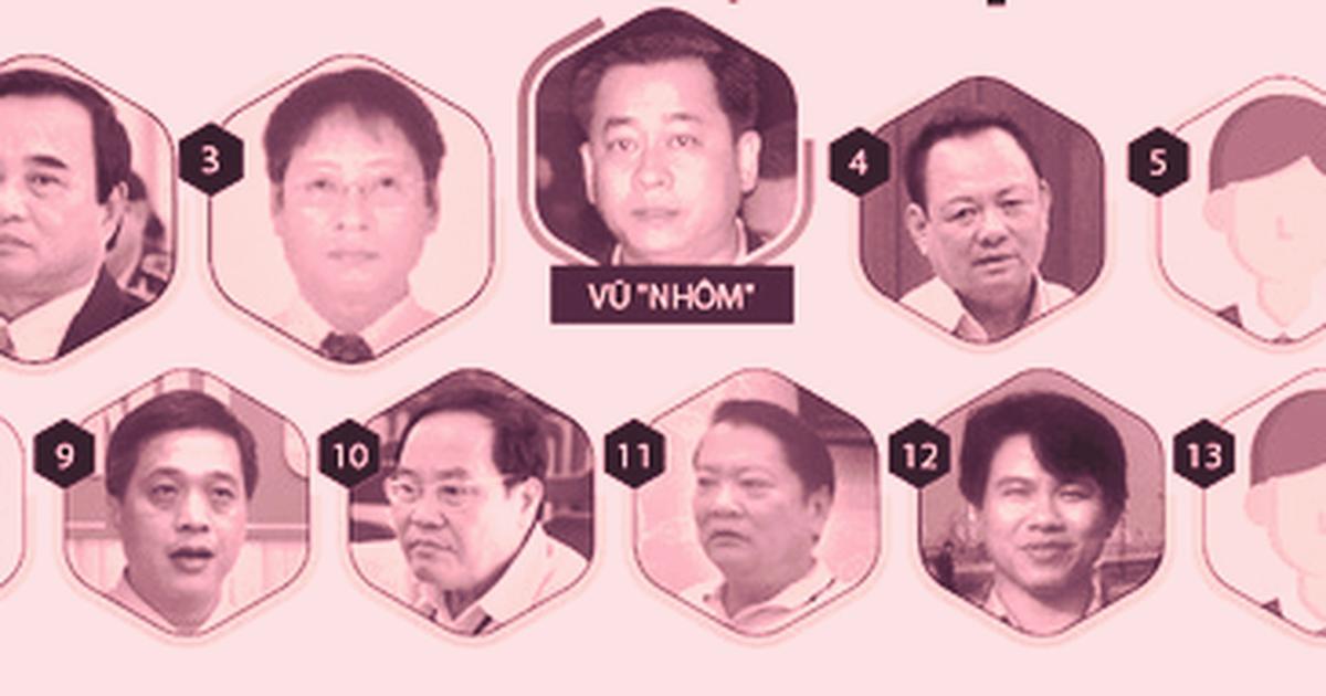 14 cựu lãnh đạo Đà Nẵng liên quan vụ Vũ ''nhôm''