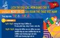 Lịch thi đấu ngày 10-12 của đoàn thể thao Việt Nam tại SEA Games 30