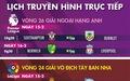 Lịch trực tiếp bóng đá châu Âu ngày 15-2: Liverpool sẽ 'bỏ túi' Norwich?