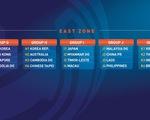 Việt Nam gặp Thái Lan, Indonesia ở vòng loại Giải U23 châu Á 2020