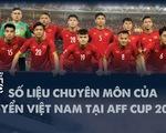 Nhà vô địch AFF Cup 2018 Việt Nam qua con số