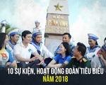 10 sự kiện, hoạt động Đoàn tiêu biểu năm 2018