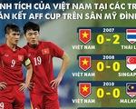 Về Mỹ Đình, tuyển Việt Nam phải tỉnh táo hơn cả sân khách
