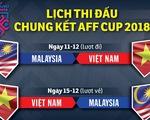 Chung kết AFF Cup 2018: VN đá lượt đi trên sân Bukit Jalil