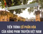 Phó Thủ tướng đốc thúc giải quyết vụ Hãng phim Truyện Việt Nam