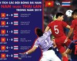 Thái Lan nối dài chuỗi trận không thắng các đội tuyển Việt Nam trong năm 2019
