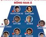 Việt Nam và Malaysia lấn lướt Thái Lan ở đội hình tiêu biểu Đông Nam Á