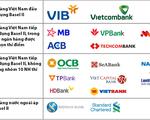 Chỉ còn 20 ngày nữa áp chuẩn Basel II: Hệ thống ngân hàng đã sẵn sàng?