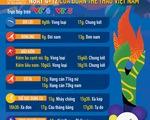 Lịch thi đấu ngày 4-12 của đoàn thể thao Việt Nam tại SEA Games 2019