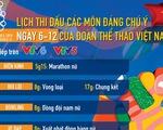 Lịch thi đấu ngày 6-12 của đoàn thể thao Việt Nam tại SEA Games 2019