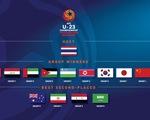 Việt Nam là đội Đông Nam Á duy nhất tự đoạt vé dự VCK U23 châu Á 2020