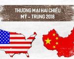 Việt Nam nên ứng phó như thế nào với thương chiến Mỹ - Trung?