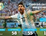 Messi sẽ đổi vận tại Copa America 2019?
