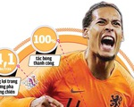Chung kết UEFA Nations League: Van Dijk đối đầu Ronaldo