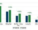 Tin đăng bán bất động sản tăng đều ở tất cả các phân khúc, khu vực
