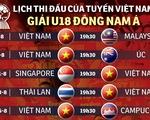 Lịch thi đấu của U18 Việt Nam tại Giải U18 Đông Nam Á 2019