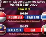 Lịch thi đấu bảng G vòng loại World Cup 2022: Các đối thủ của Việt Nam