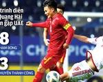 U23 VN chưa có dấu ấn nhạc trưởng ở trận ra quân