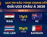 Giải U23 châu Á 2020 khởi tranh chung kết: trực tiếp Thái Lan gặp Bahrain