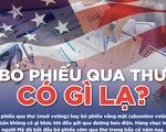 Bỏ phiếu qua thư ở Mỹ như thế nào?