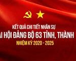 Kết quả nhân sự Đại hội Đảng bộ 63 tỉnh, thành
