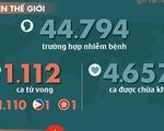 Dịch corona ngày 12-2: Số người mới tử vong tại Trung Quốc là 136, Hồ Bắc 94 ca