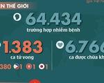 Cập nhật corona ngày 14-2: Hồ Bắc thêm 116 người chết, Trung Quốc điều chỉnh số thống kê