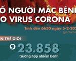 Cập nhật dịch corona ngày 5-2: tổng cộng 492 người chết, 757 ca khỏi bệnh