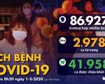 Dịch COVID-19 ngày 1-3: Mỹ, Úc có ca tử vong đầu tiên, Hàn Quốc hơn 3.500 ca nhiễm