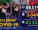Dịch COVID-19 ngày 2-3: Ý tăng 50% số ca nhiễm mới