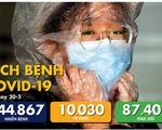 Dịch COVID -19 ngày 20-3: Số người chết ở Ý là 3.405 ca, cao hơn Trung Quốc