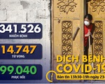 Dịch COVID-19 trưa 23-3: Ấn Độ bảo dân