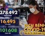 Dịch COVID-19 sáng 24-3: Ý có 602 ca tử vong trong 1 ngày, Mỹ thêm 9.883 ca nhiễm