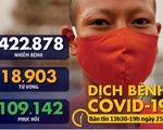 Dịch COVID-19 trưa 25-3: Malaysia phong tỏa toàn quốc thêm 14 ngày, Đức thêm 4.200 ca nhiễm