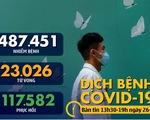 Dịch COVID-19 chiều 26-3: Malaysia vượt 2.000 ca nhiễm, Tây Ban Nha tăng 8.578 ca trong 1 ngày