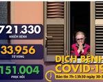 Dịch COVID-19 sáng 30-3: Toàn cầu hơn 721.000 ca nhiễm, dự báo hàng triệu người Mỹ bị bệnh