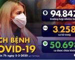 Dịch COVID-19 ngày 5-3: Ca nhiễm ở Hàn, Mỹ tăng nhanh, California ban bố tình trạng khẩn cấp