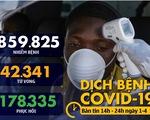 Dịch COVID-19 chiều 1-4: Số ca tử vong tại Mỹ hơn 4.000, Đức hơn 67.000 ca nhiễm